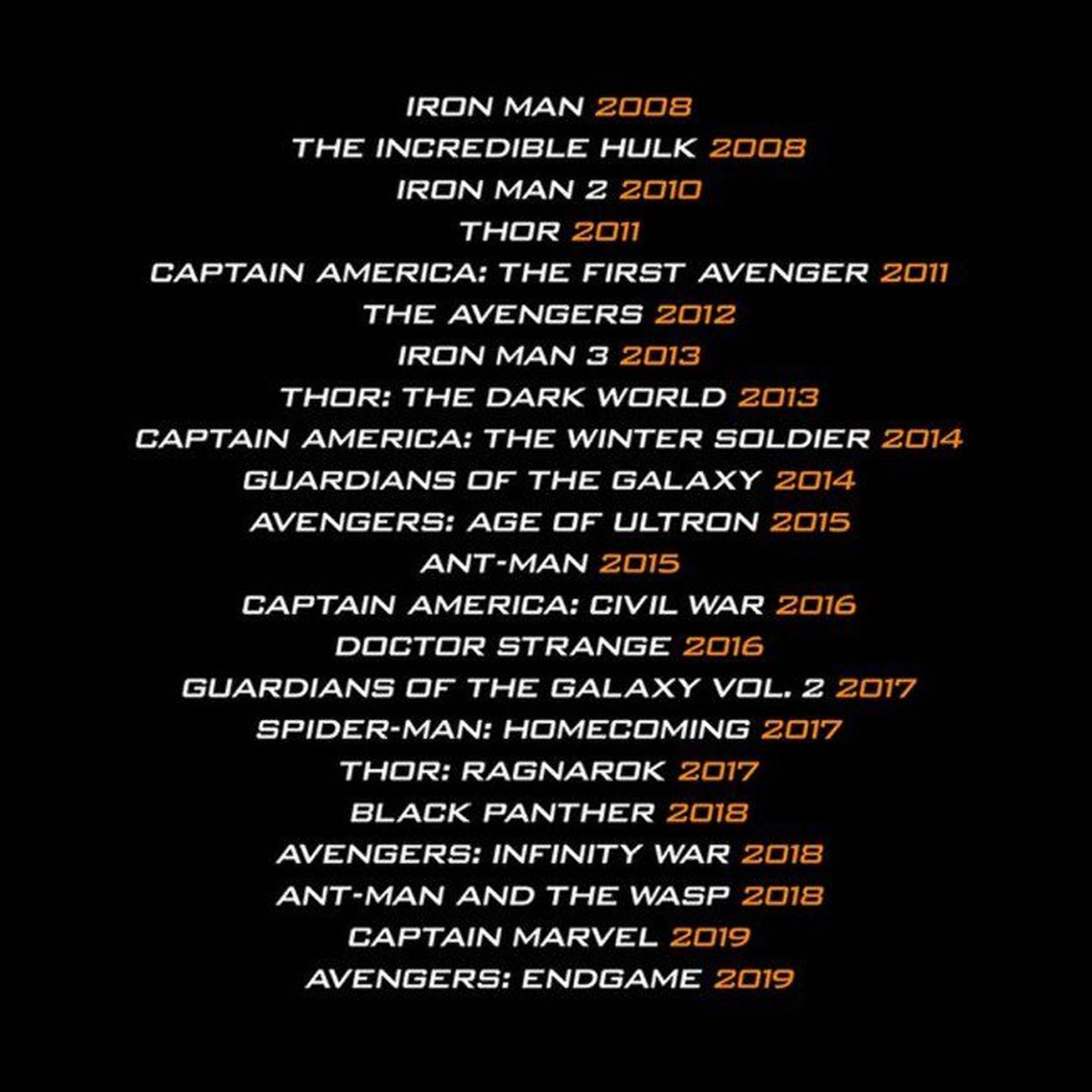 Marvel releases