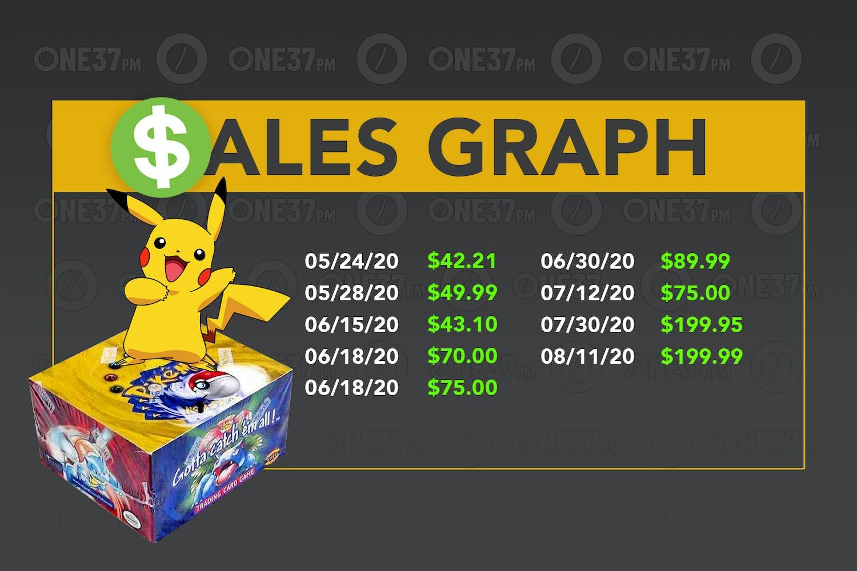 sales graph UnlimitedPikachu 0